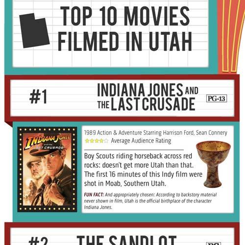 movies filmed in Utah